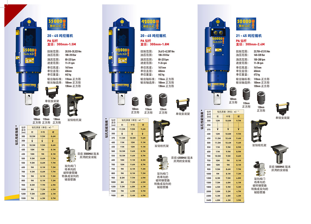 最新英国翻译12-2版本PRODUCT GUIDE ISSUE 12-2 ENGLISH UK - PRINT-24.jpg