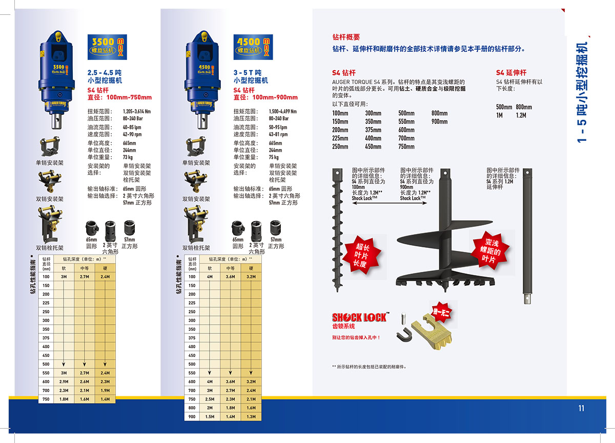 最新英国翻译12-2版本PRODUCT GUIDE ISSUE 12-2 ENGLISH UK - PRINT-11.jpg